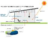 Factors affecting heat loss in a house