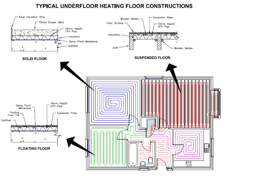 underfloor heating reviews home