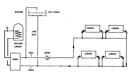 For Home Heating Pipe Diagrams - Find Wiring Diagram •
